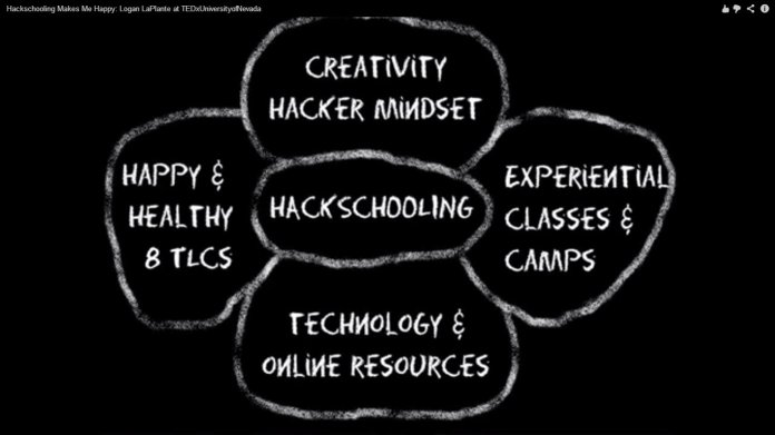 hackschooling