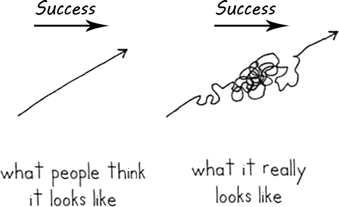 success-is-it-or-is-it-not